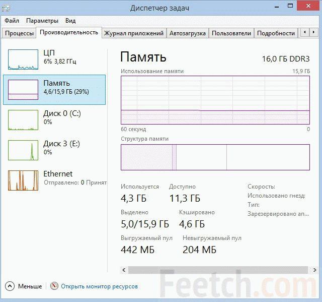 Проверка оперативной памяти в диспетчере задач