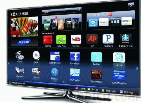 Телевизор с функцией выхода в Интернет