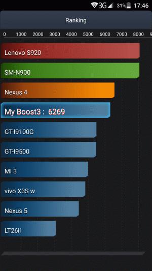 Тест батареи 3000 мАч