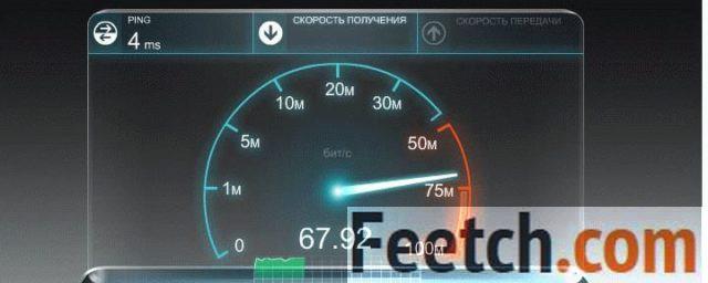 Онлайн проверка скорости