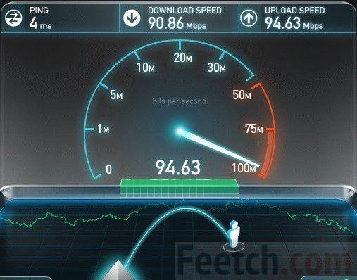 Проверка скорости доступа в Интернет