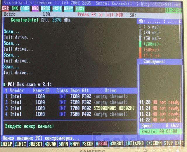Виртуальные каналы IDE