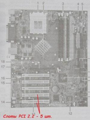Слоты PCI 2.2