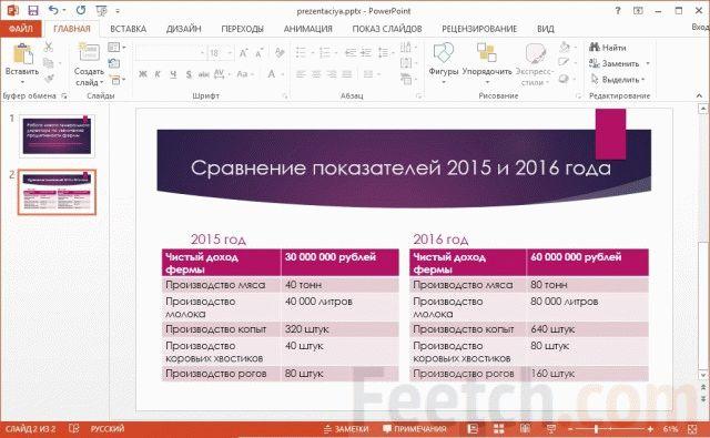 Второй слайд презентации