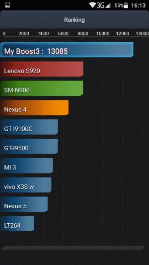 Тестирование большой батареи на 6000 мАч