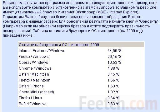 Статистика браузеров и ОС в 2009 году